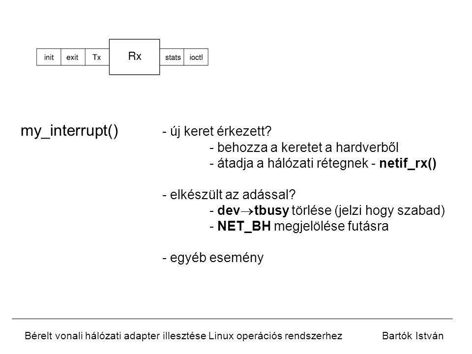 Bérelt vonali hálózati adapter illesztése Linux operációs rendszerhezBartók István my_interrupt() - új keret érkezett.