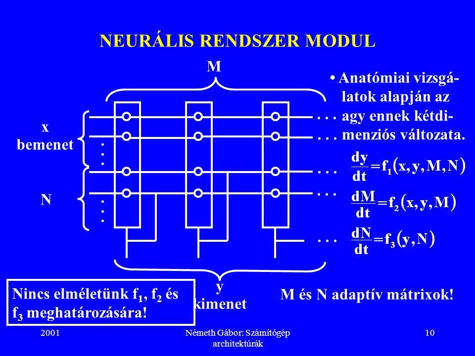 2001Németh Gábor: Számítógép architektúrák 10 NEURÁLIS RENDSZER MODUL...............