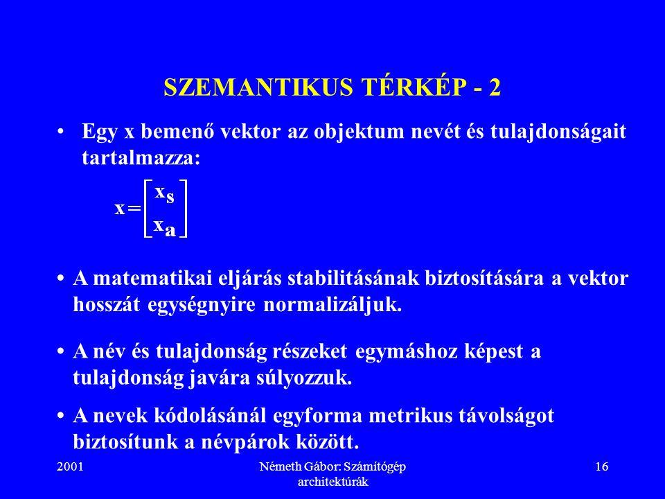 2001Németh Gábor: Számítógép architektúrák 16 SZEMANTIKUS TÉRKÉP - 2 Egy x bemenő vektor az objektum nevét és tulajdonságait tartalmazza: A matematikai eljárás stabilitásának biztosítására a vektor hosszát egységnyire normalizáljuk.