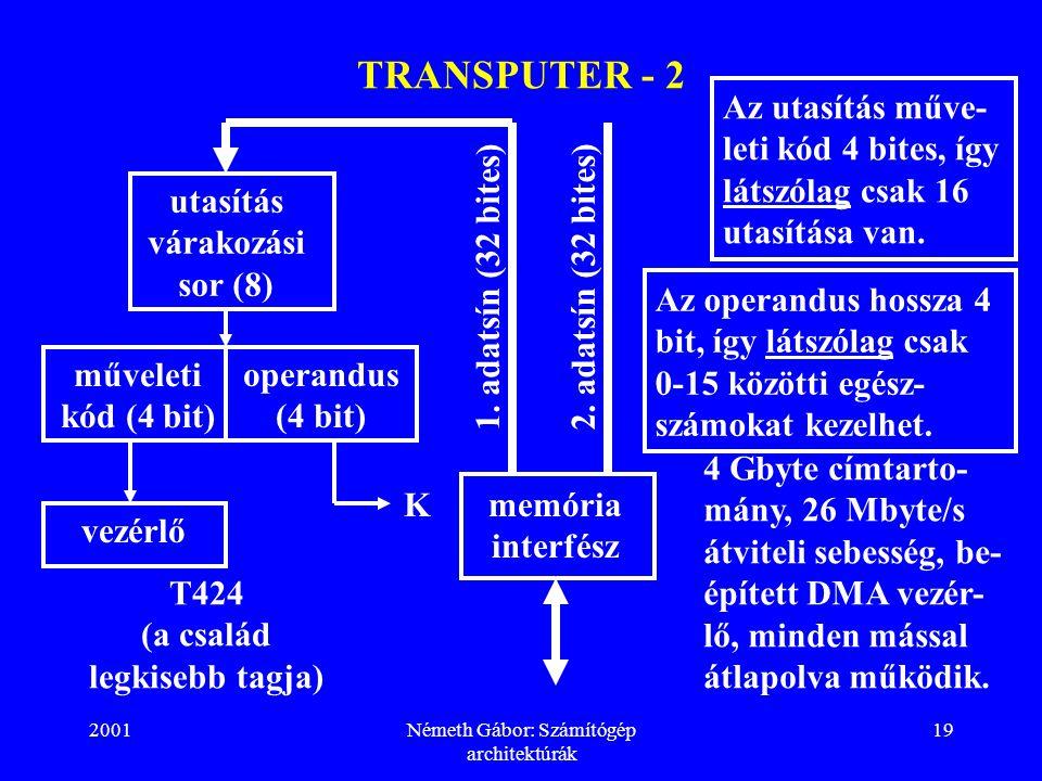 2001Németh Gábor: Számítógép architektúrák 19 TRANSPUTER - 2 4 Gbyte címtarto- mány, 26 Mbyte/s átviteli sebesség, be- épített DMA vezér- lő, minden mással átlapolva működik.