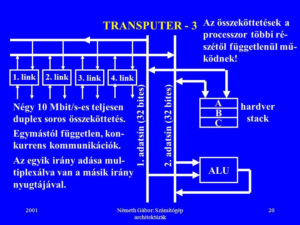 2001Németh Gábor: Számítógép architektúrák 20 TRANSPUTER - 3 2.