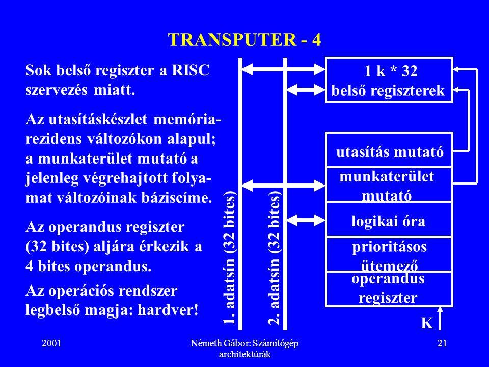 2001Németh Gábor: Számítógép architektúrák 21 TRANSPUTER - 4 2.