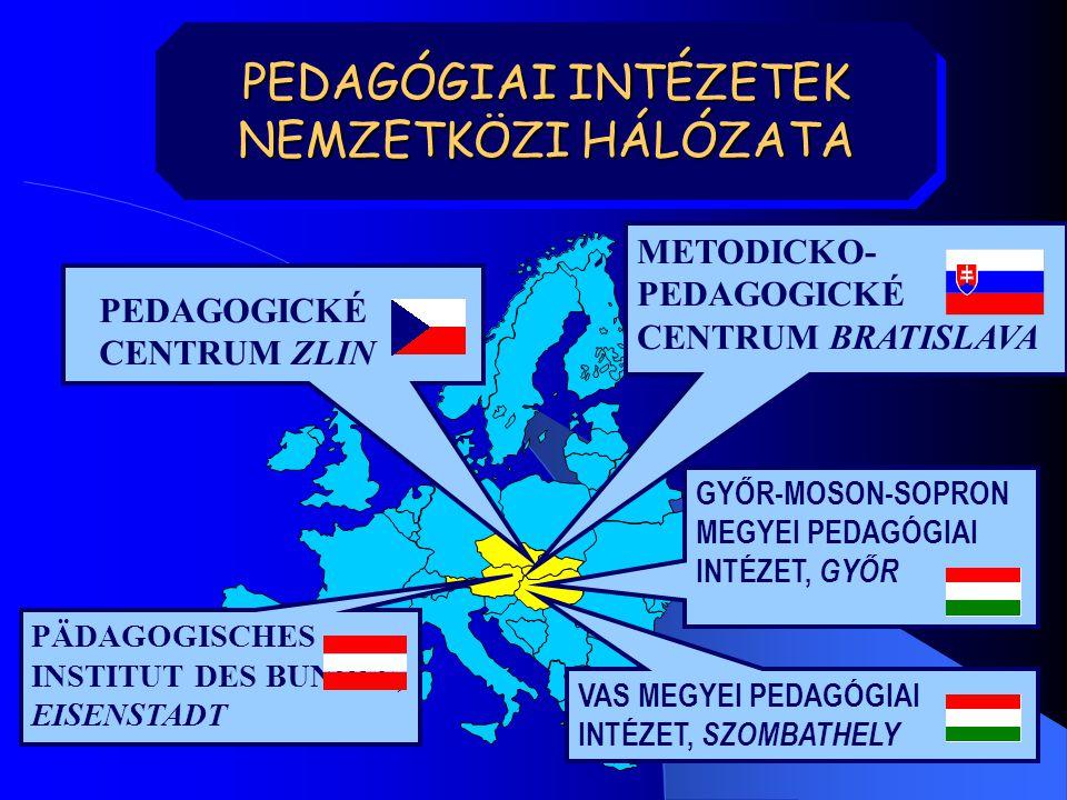 AZ EGYÜTTMŰKÖDÉS TÖRTÉNETE 1991.A KEZDETEK 1995. A PANNONIA-PROJEKT 1997.