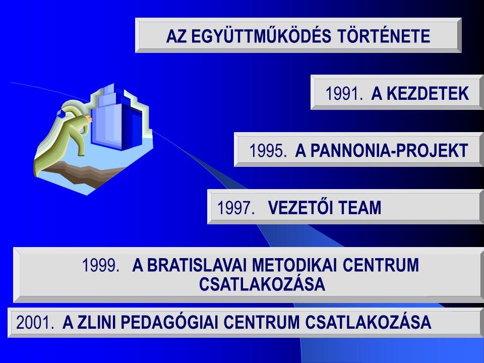 AZ EGYÜTTMŰKÖDÉS TÖRTÉNETE 1991. A KEZDETEK 1995. A PANNONIA-PROJEKT 1997. VEZETŐI TEAM 1999. A BRATISLAVAI METODIKAI CENTRUM CSATLAKOZÁSA 2001. A ZLI