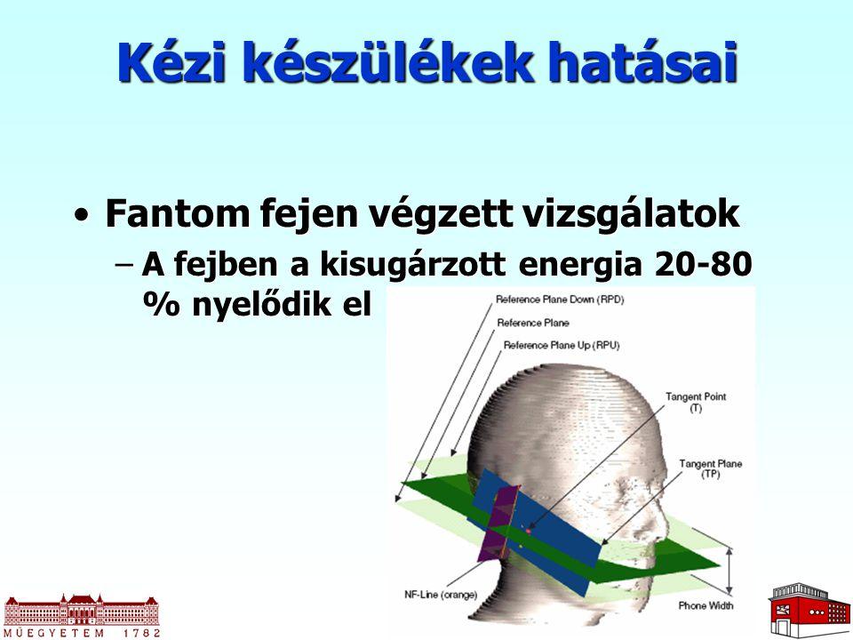 11 Fantom fejen végzett vizsgálatokFantom fejen végzett vizsgálatok –A fejben a kisugárzott energia 20-80 % nyelődik el Kézi készülékek hatásai