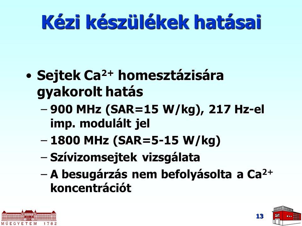 13 Kézi készülékek hatásai Sejtek Ca 2+ homesztázisára gyakorolt hatásSejtek Ca 2+ homesztázisára gyakorolt hatás –900 MHz (SAR=15 W/kg), 217 Hz-el im