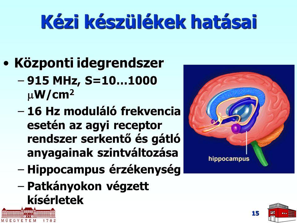 15 Központi idegrendszerKözponti idegrendszer –915 MHz, S=10…1000  W/cm 2 –16 Hz moduláló frekvencia esetén az agyi receptor rendszer serkentő és gát