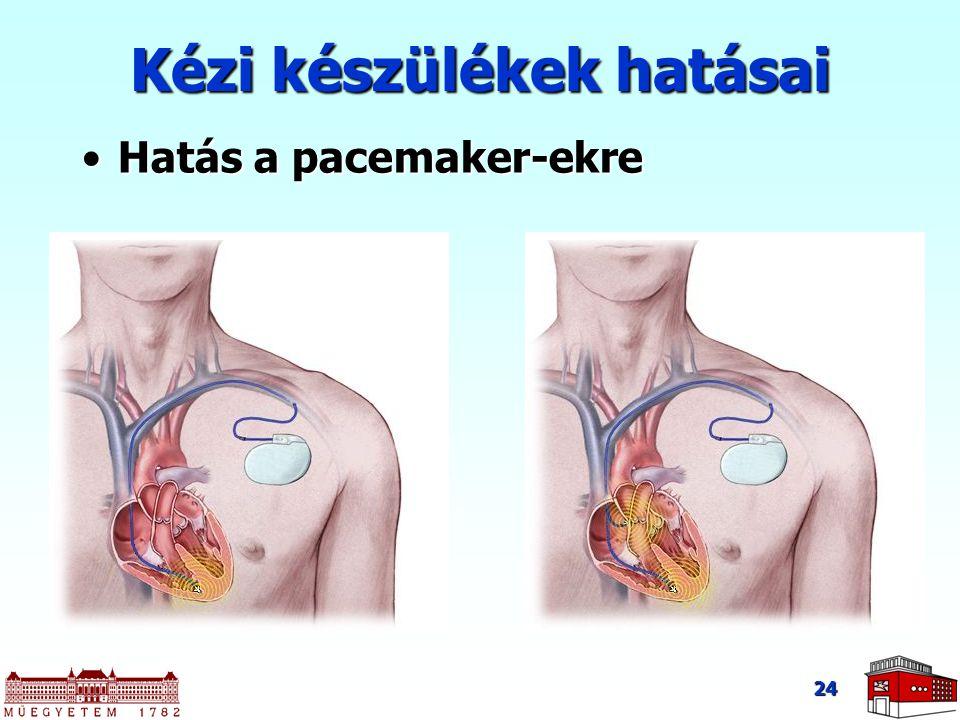 24 Hatás a pacemaker-ekreHatás a pacemaker-ekre Kézi készülékek hatásai