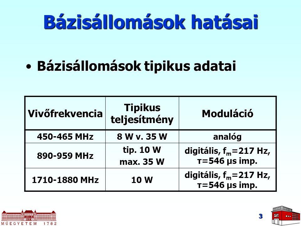 3 Bázisállomások hatásai Bázisállomások tipikus adataiBázisállomások tipikus adatai Vivőfrekvencia Tipikus teljesítmény Moduláció 450-465 MHz 8 W v. 3