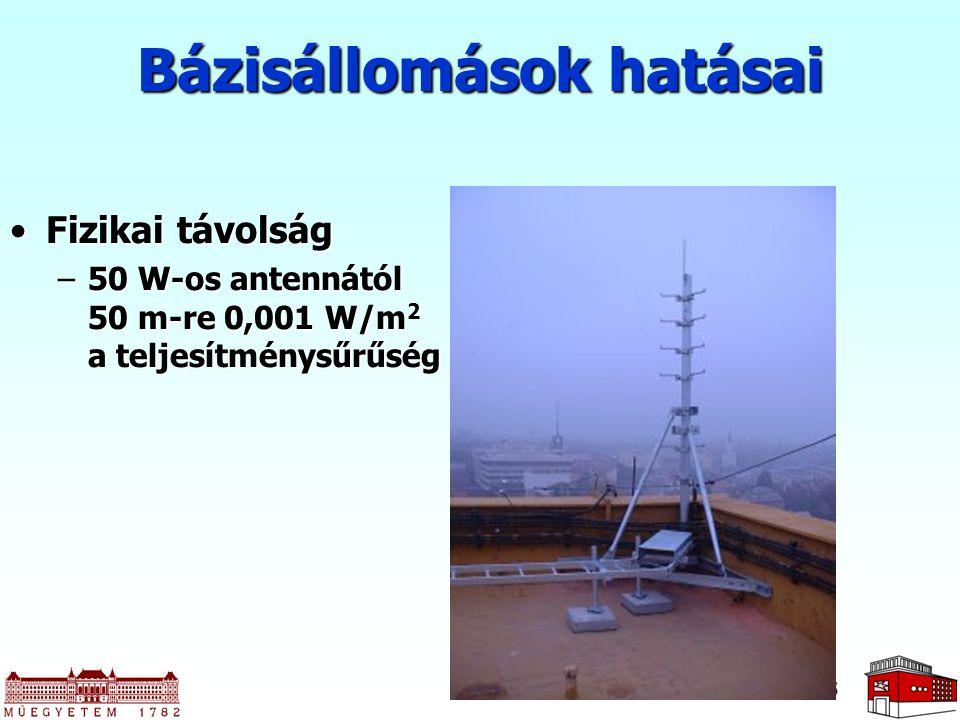 5 Bázisállomások hatásai Fizikai távolságFizikai távolság –50 W-os antennától 50 m-re 0,001 W/m 2 a teljesítménysűrűség