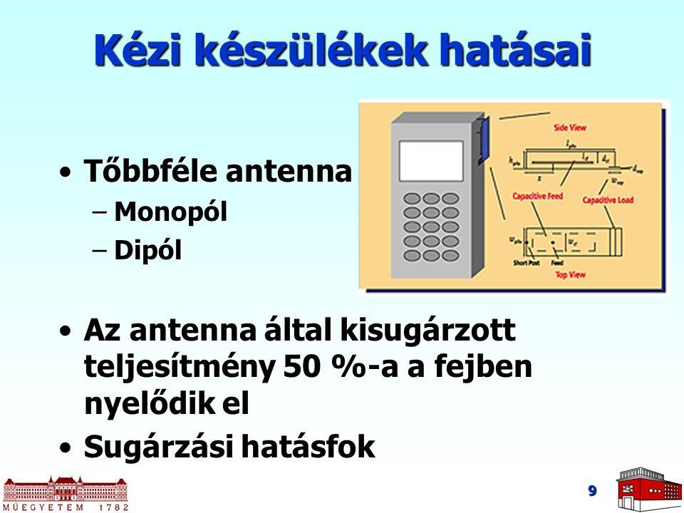 9 Tőbbféle antennaTőbbféle antenna –Monopól –Dipól Az antenna által kisugárzott teljesítmény 50 %-a a fejben nyelődik elAz antenna által kisugárzott t