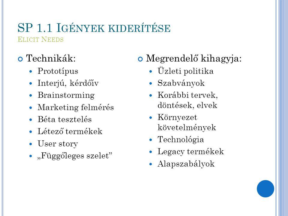 """SP 1.1 I GÉNYEK KIDERÍTÉSE E LICIT N EEDS Technikák: Prototípus Interjú, kérdőív Brainstorming Marketing felmérés Béta tesztelés Létező termékek User story """"Függőleges szelet Megrendelő kihagyja: Üzleti politika Szabványok Korábbi tervek, döntések, elvek Környezet követelmények Technológia Legacy termékek Alapszabályok"""