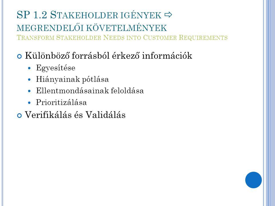 SG 2 T ERMÉK KÖVETELMÉNYEK FEJLESZTÉSE D EVELOP P RODUCT R EQUIREMENTS Megrendelői követelmények finomítása a termék és termék komponensek követelményeinek kidolgozásához.