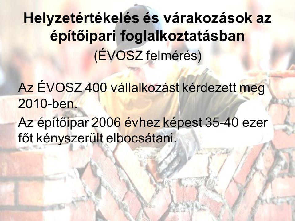 Helyzetértékelés és várakozások az építőipari foglalkoztatásban (ÉVOSZ felmérés) Az ÉVOSZ 400 vállalkozást kérdezett meg 2010-ben.