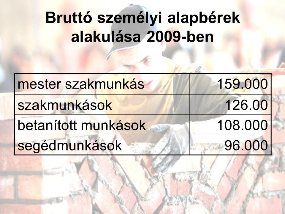Bruttó személyi alapbérek alakulása 2009-ben mester szakmunkás159.000 szakmunkások126.00 betanított munkások108.000 segédmunkások96.000