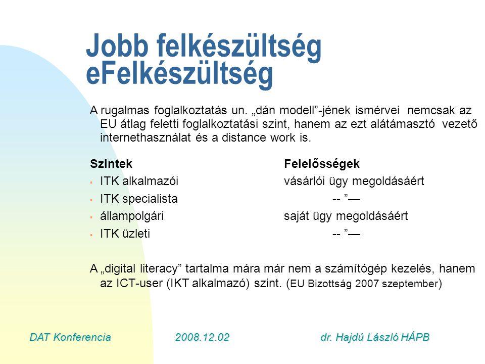 ITK specialista ITK alkalmazó arány