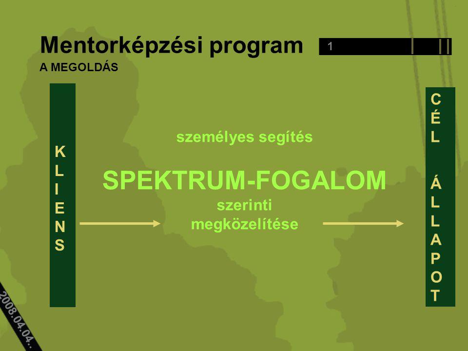 személyes segítés SPEKTRUM-FOGALOM szerinti megközelítése 1 Mentorképzési program KLIENSKLIENS CÉLÁLLAPOTCÉLÁLLAPOT 2008.04.04.. A MEGOLDÁS