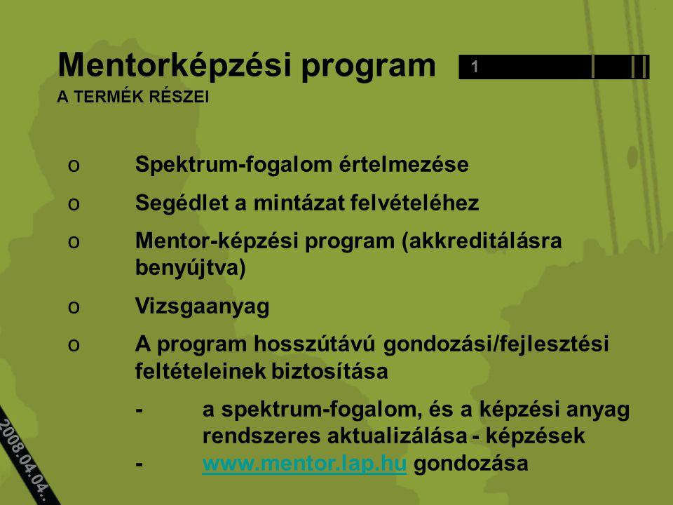 1 Mentorképzési program 2008.04.04.. oSpektrum-fogalom értelmezése oSegédlet a mintázat felvételéhez oMentor-képzési program (akkreditálásra benyújtva