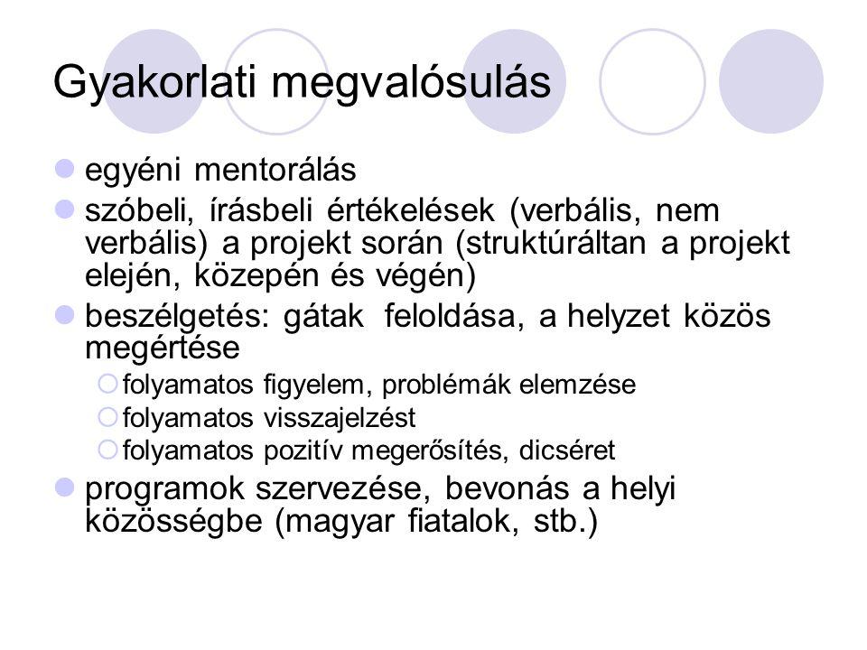 Gyakorlati megvalósulás egyéni mentorálás szóbeli, írásbeli értékelések (verbális, nem verbális) a projekt során (struktúráltan a projekt elején, köze