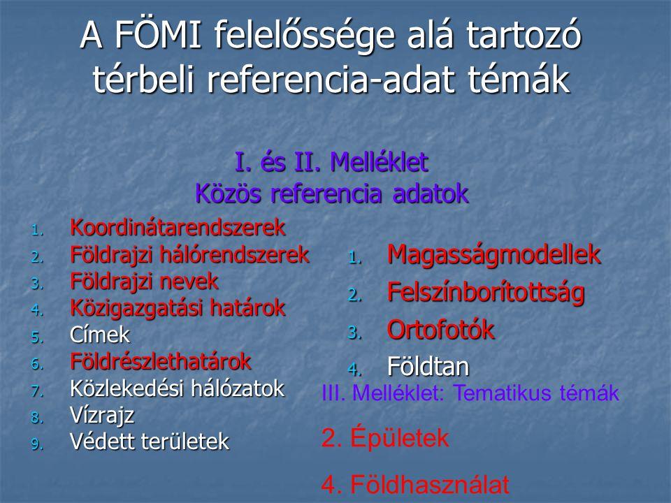 A FÖMI felelőssége alá tartozó térbeli referencia-adat témák I. és II. Melléklet Közös referencia adatok 1. Koordinátarendszerek 2. Földrajzi hálórend