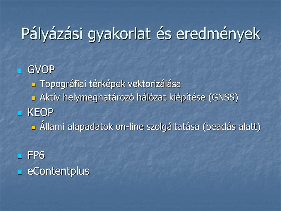 Pályázási gyakorlat és eredmények GVOP GVOP Topográfiai térképek vektorizálása Topográfiai térképek vektorizálása Aktív helymeghatározó hálózat kiépít