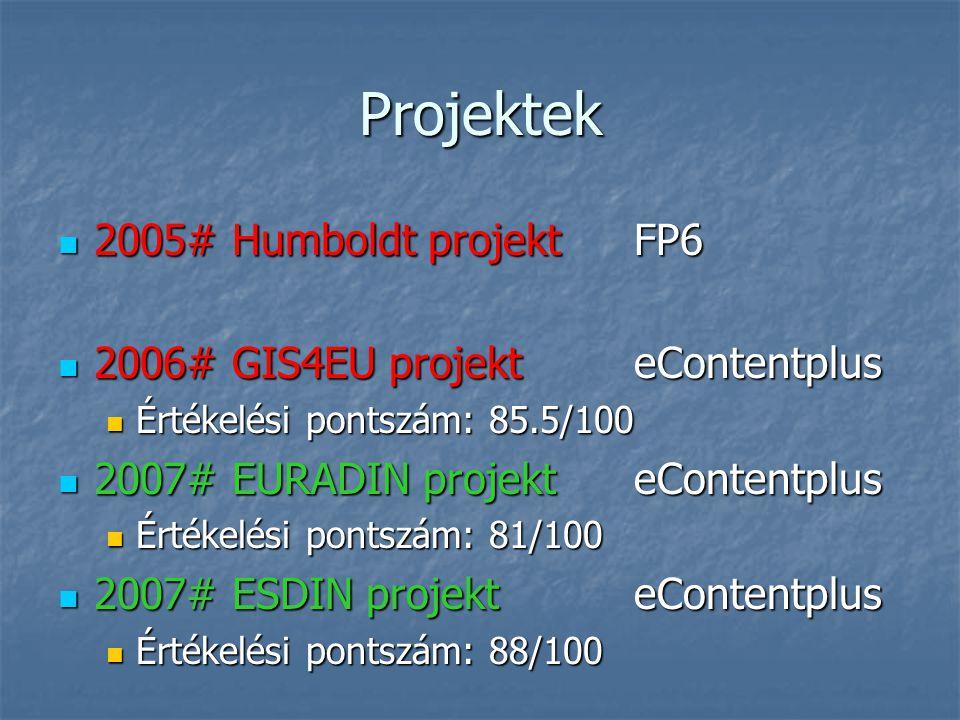 Projektek 2005# Humboldt projekt FP6 2005# Humboldt projekt FP6 2006# GIS4EU projekt eContentplus 2006# GIS4EU projekt eContentplus Értékelési pontszá