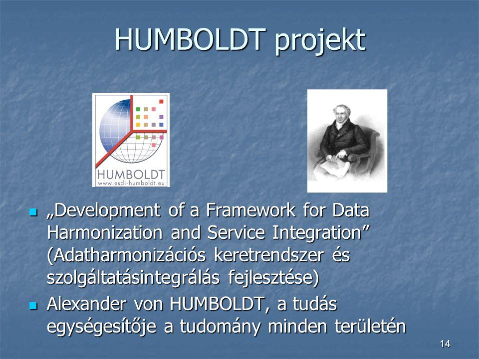 """14 HUMBOLDT projekt """"Development of a Framework for Data Harmonization and Service Integration"""" (Adatharmonizációs keretrendszer és szolgáltatásintegr"""