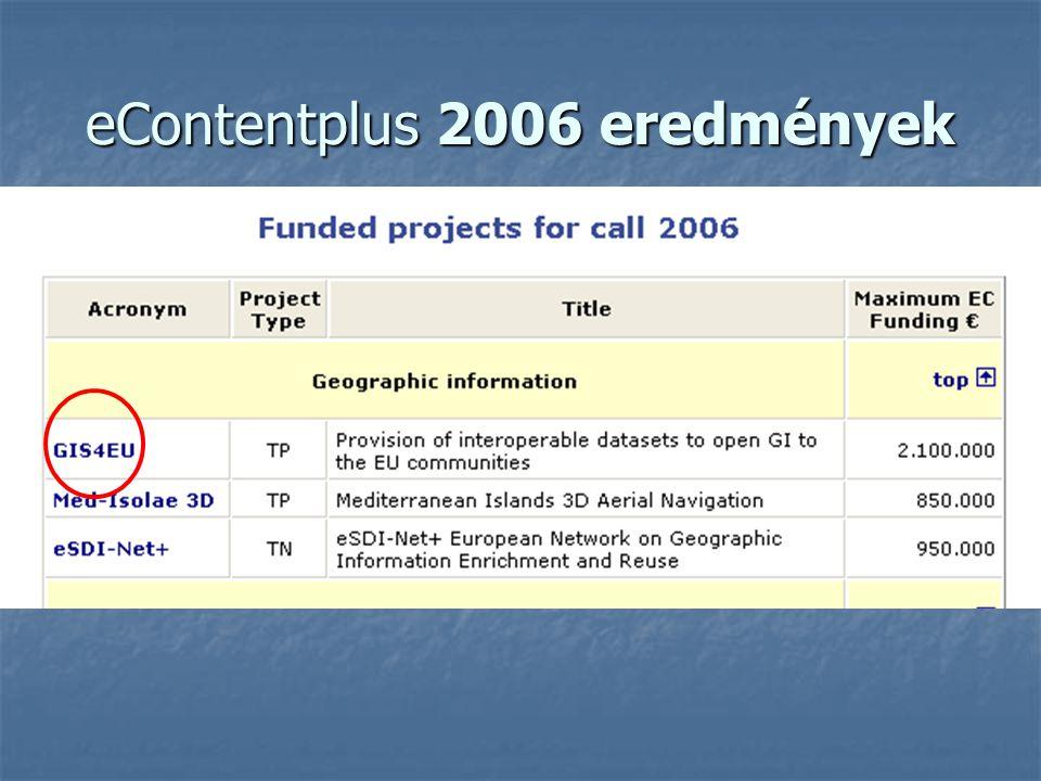 eContentplus 2006 eredmények