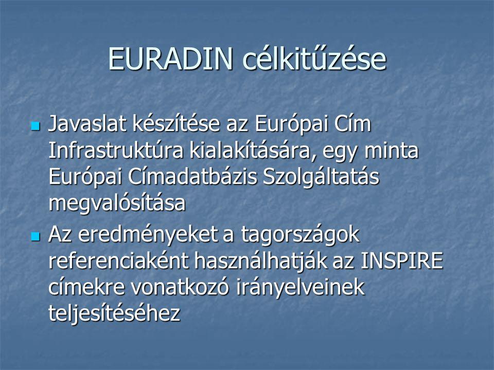 EURADIN célkitűzése Javaslat készítése az Európai Cím Infrastruktúra kialakítására, egy minta Európai Címadatbázis Szolgáltatás megvalósítása Javaslat