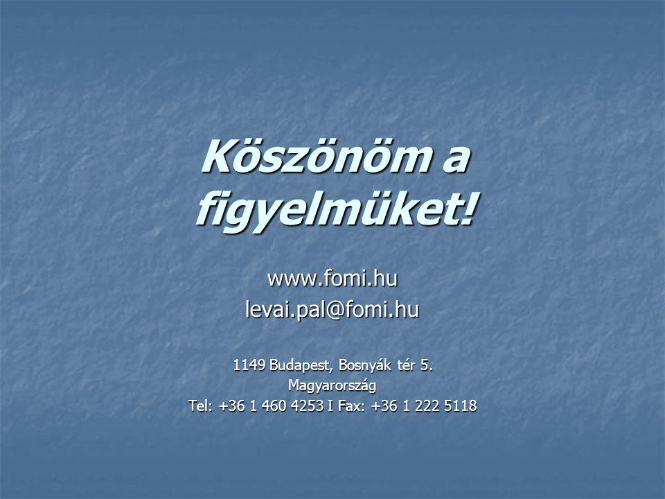 Köszönöm a figyelmüket! www.fomi.hulevai.pal@fomi.hu 1149 Budapest, Bosnyák tér 5. Magyarország Tel: +36 1 460 4253 I Fax: +36 1 222 5118