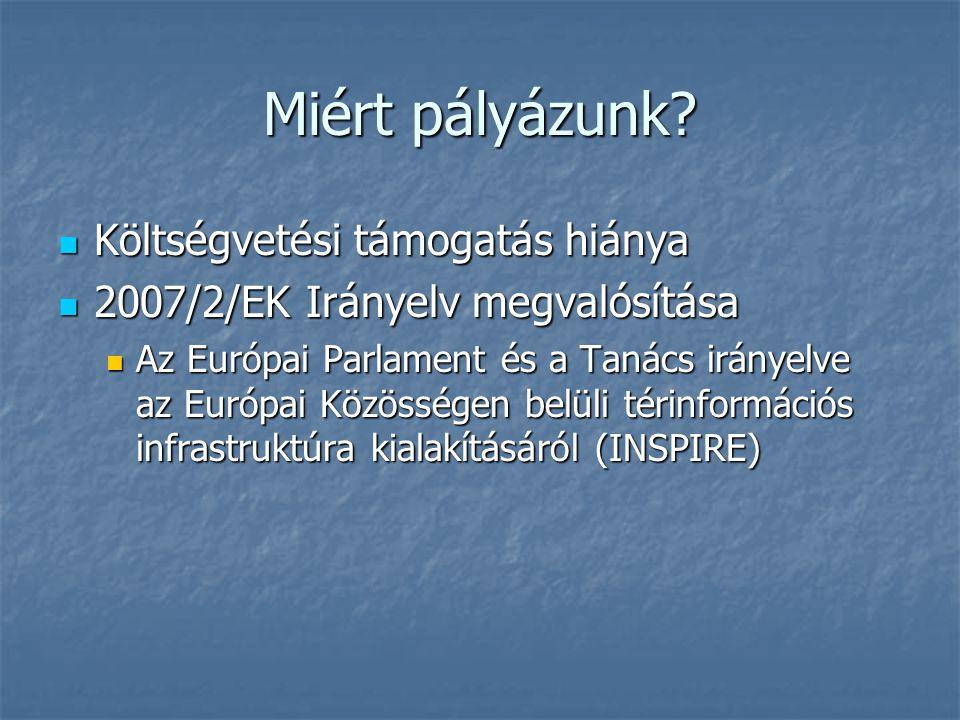 Miért pályázunk? Költségvetési támogatás hiánya Költségvetési támogatás hiánya 2007/2/EK Irányelv megvalósítása 2007/2/EK Irányelv megvalósítása Az Eu