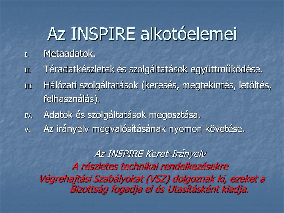 Az INSPIRE alkotóelemei I. Metaadatok. II. Téradatkészletek és szolgáltatások együttműködése. III. Hálózati szolgáltatások (keresés, megtekintés, letö
