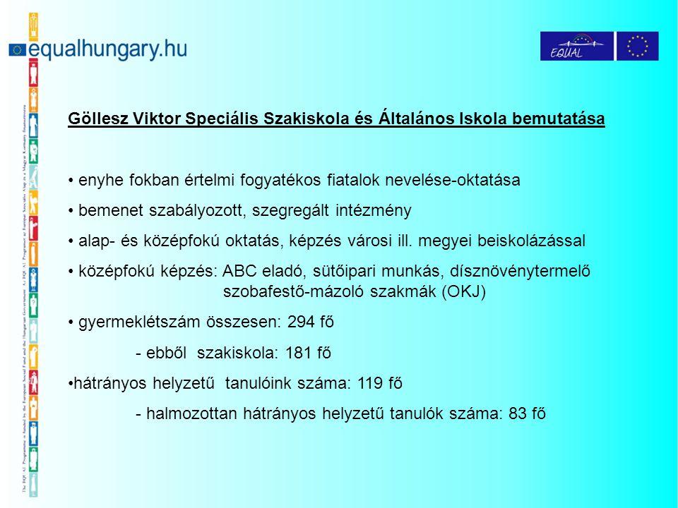 Helyzetelemzés KSH által készített munkanélküliségi ráta: OrszágosBudapestSz-Sz-B.