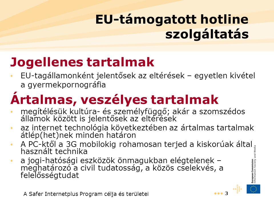 A Safer Internetplus Program célja és területei 3 EU-támogatott hotline szolgáltatás Jogellenes tartalmak EU-tagállamonként jelentősek az eltérések – egyetlen kivétel a gyermekpornográfia Ártalmas, veszélyes tartalmak megítélésük kultúra- és személyfüggő; akár a szomszédos államok között is jelentősek az eltérések az internet technológia következtében az ártalmas tartalmak átlép(het)nek minden határon A PC-ktől a 3G mobilokig rohamosan terjed a kiskorúak által használt technika a jogi-hatósági eszközök önmagukban elégtelenek – meghatározó a civil tudatosság, a közös cselekvés, a felelősségtudat