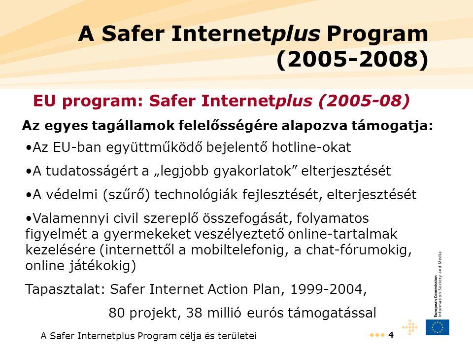 """A Safer Internetplus Program célja és területei 4 A Safer Internetplus Program (2005-2008) EU program: Safer Internetplus (2005-08) Az EU-ban együttműködő bejelentő hotline-okat A tudatosságért a """"legjobb gyakorlatok elterjesztését A védelmi (szűrő) technológiák fejlesztését, elterjesztését Valamennyi civil szereplő összefogását, folyamatos figyelmét a gyermekeket veszélyeztető online-tartalmak kezelésére (internettől a mobiltelefonig, a chat-fórumokig, online játékokig) Tapasztalat: Safer Internet Action Plan, 1999-2004, 80 projekt, 38 millió eurós támogatással Az egyes tagállamok felelősségére alapozva támogatja:"""