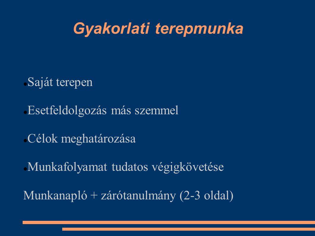 Gyakorlati terepmunka Saját terepen Esetfeldolgozás más szemmel Célok meghatározása Munkafolyamat tudatos végigkövetése Munkanapló + zárótanulmány (2-3 oldal)