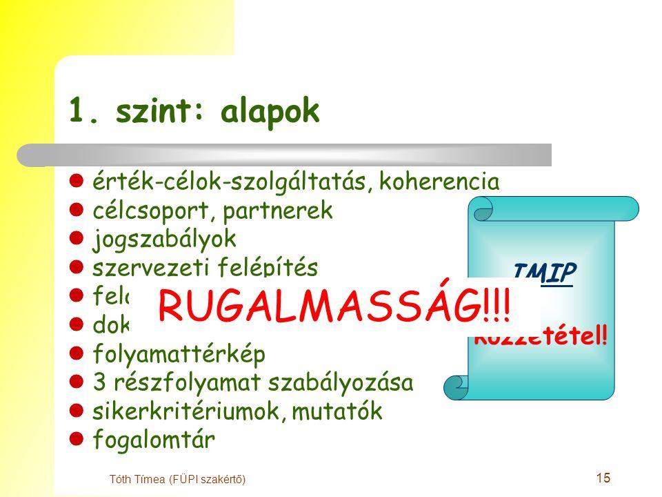 15 Tóth Tímea (FÜPI szakértő) 1.