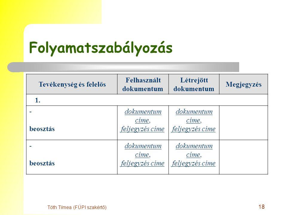 18 Tóth Tímea (FÜPI szakértő) Folyamatszabályozás Tevékenység és felelős Felhasznált dokumentum Létrejött dokumentum Megjegyzés 1.
