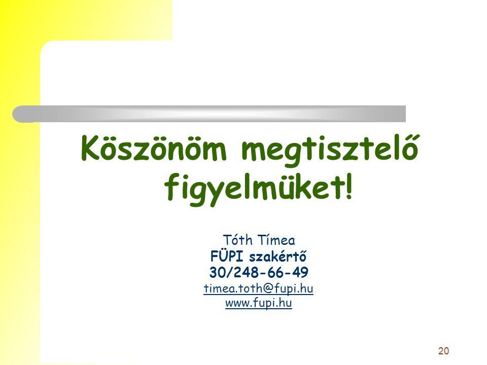 20 Tóth Tímea (FÜPI szakértő) Köszönöm megtisztelő figyelmüket.
