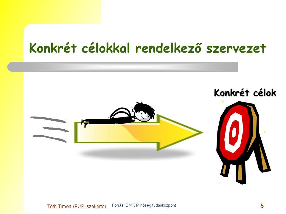 5 Tóth Tímea (FÜPI szakértő) Konkrét célokkal rendelkező szervezet Forrás: BMF, Minőség tudásközpont Konkrét célok