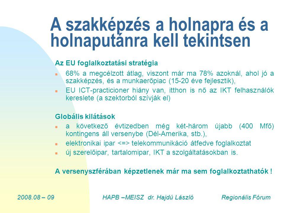 2008.08 – 09HAPB –MEISZ dr. Hajdú László Regionális Fórum A szakképzés a holnapra és a holnaputánra kell tekintsen Az EU foglalkoztatási stratégia n 6