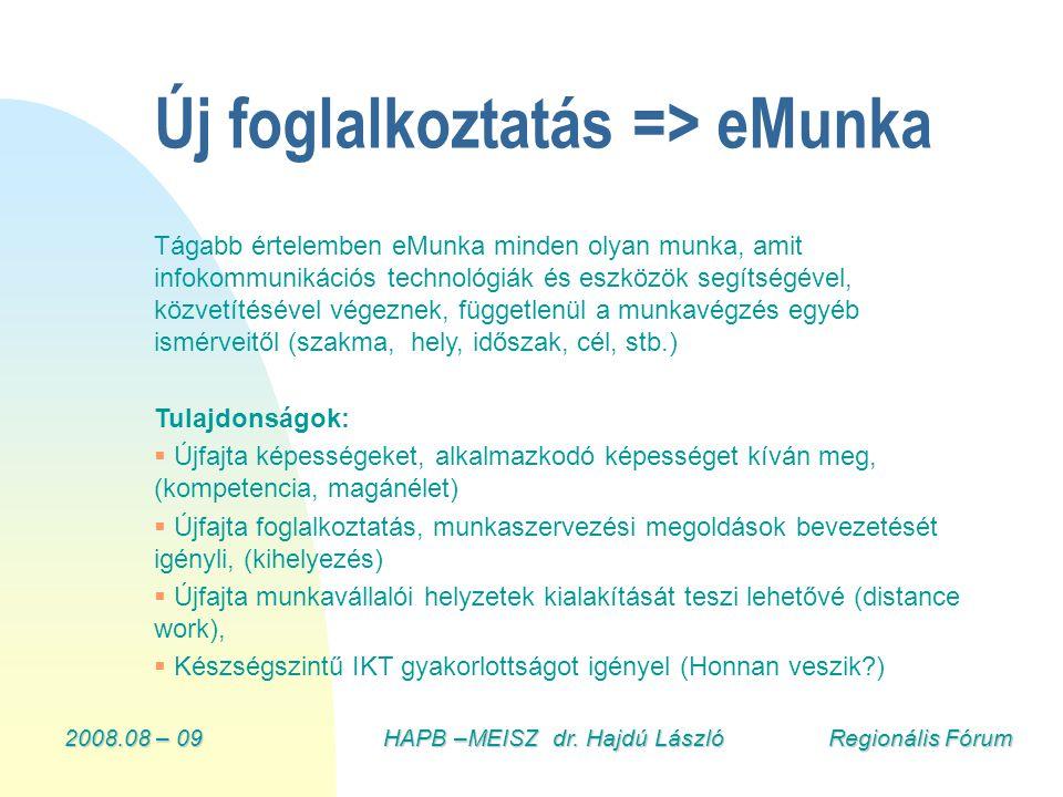 2008.08 – 09HAPB –MEISZ dr. Hajdú László Regionális Fórum Tágabb értelemben eMunka minden olyan munka, amit infokommunikációs technológiák és eszközök
