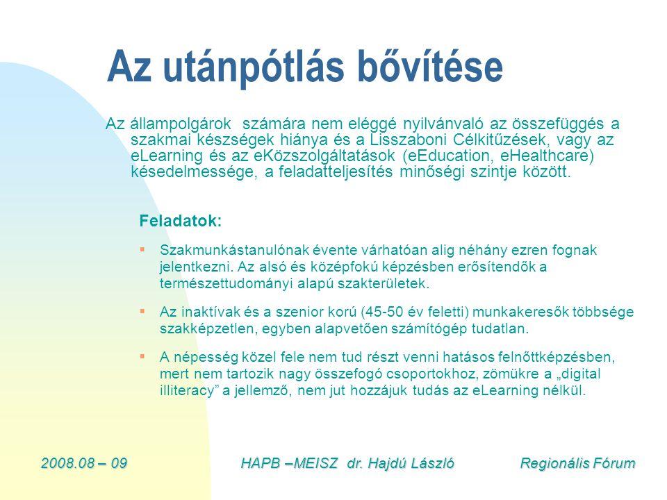 2008.08 – 09HAPB –MEISZ dr. Hajdú László Regionális Fórum Az utánpótlás bővítése Az állampolgárok számára nem eléggé nyilvánvaló az összefüggés a szak