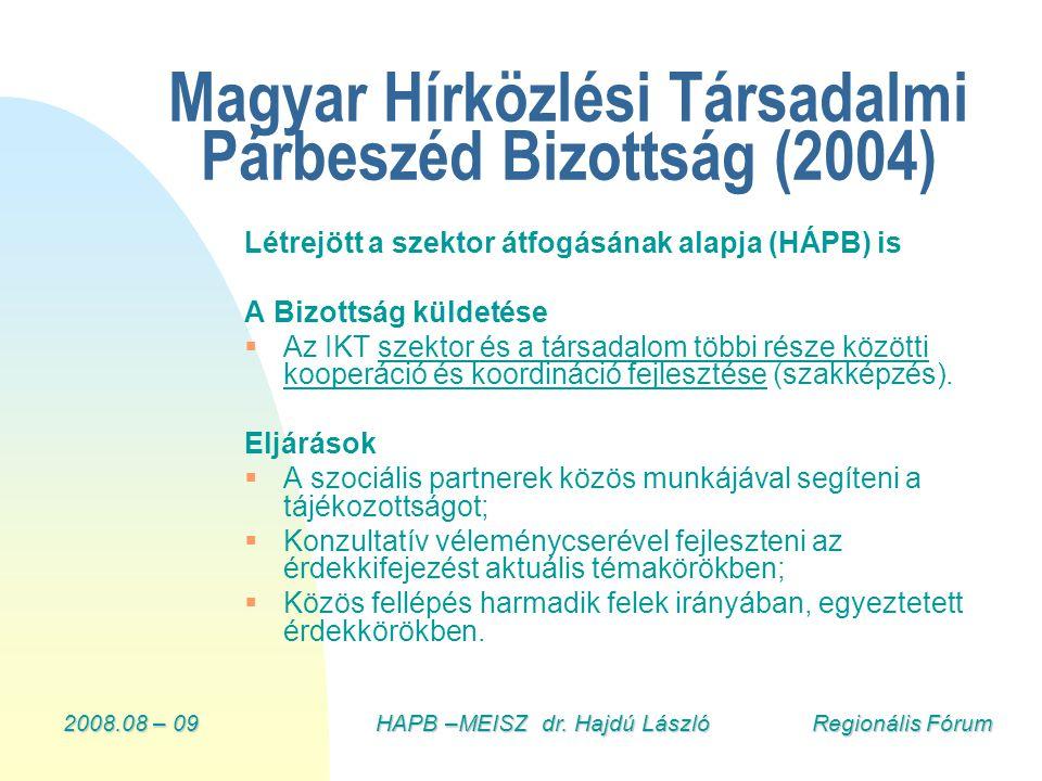 2008.08 – 09HAPB –MEISZ dr. Hajdú László Regionális Fórum Magyar Hírközlési Társadalmi Párbeszéd Bizottság (2004) Létrejött a szektor átfogásának alap