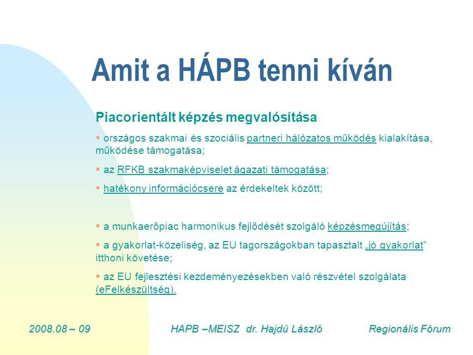 2008.08 – 09HAPB –MEISZ dr. Hajdú László Regionális Fórum Amit a HÁPB tenni kíván Piacorientált képzés megvalósítása   országos szakmai és szociális