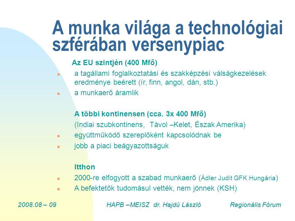 2008.08 – 09HAPB –MEISZ dr. Hajdú László Regionális Fórum A munka világa a technológiai szférában versenypiac Az EU szintjén (400 Mfő) n n a tagállami