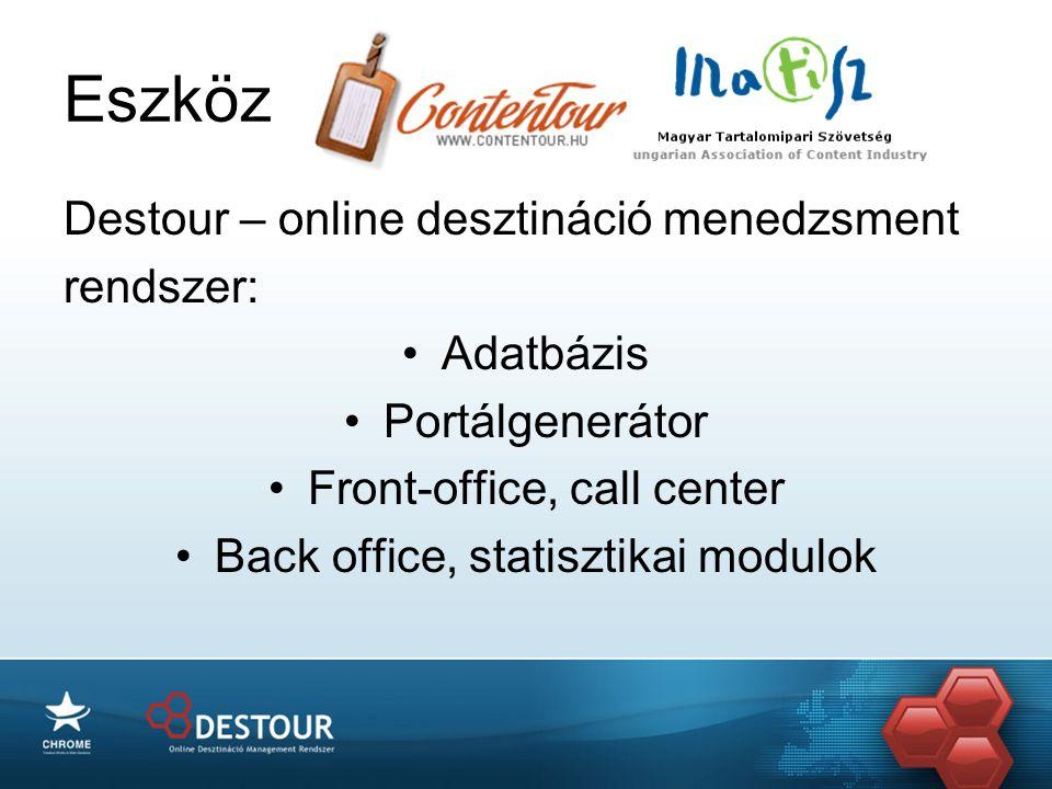 Eszköz Destour – online desztináció menedzsment rendszer: Adatbázis Portálgenerátor Front-office, call center Back office, statisztikai modulok