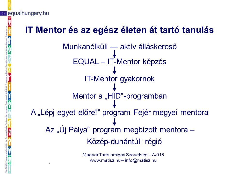 2008. március 27. Magyar Tartalomipari Szövetség – A/016 www.matisz.hu – info@matisz.hu IT Mentor és az egész életen át tartó tanulás Munkanélküli ― a