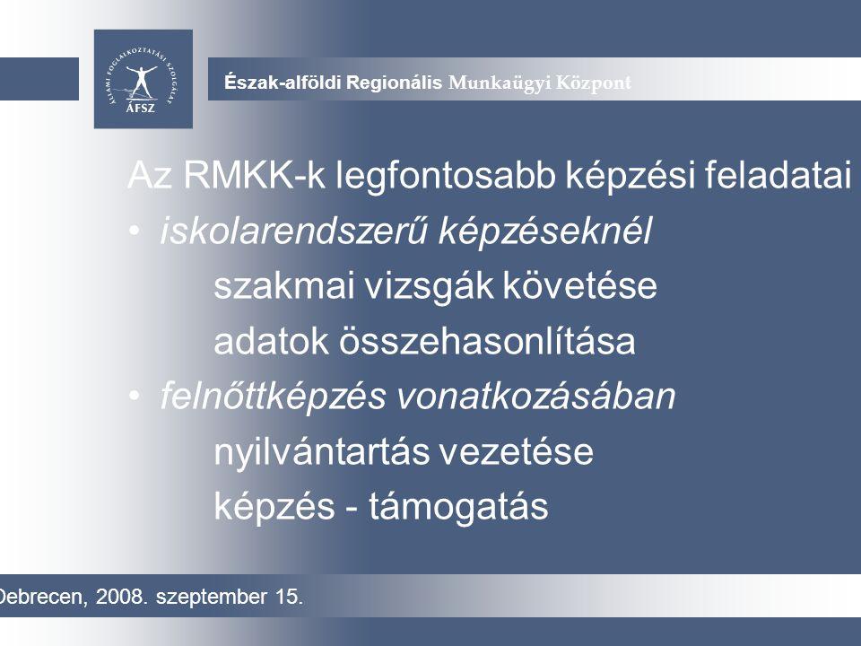 Új arculati javaslatok Debrecen, 2008. szeptember 15.