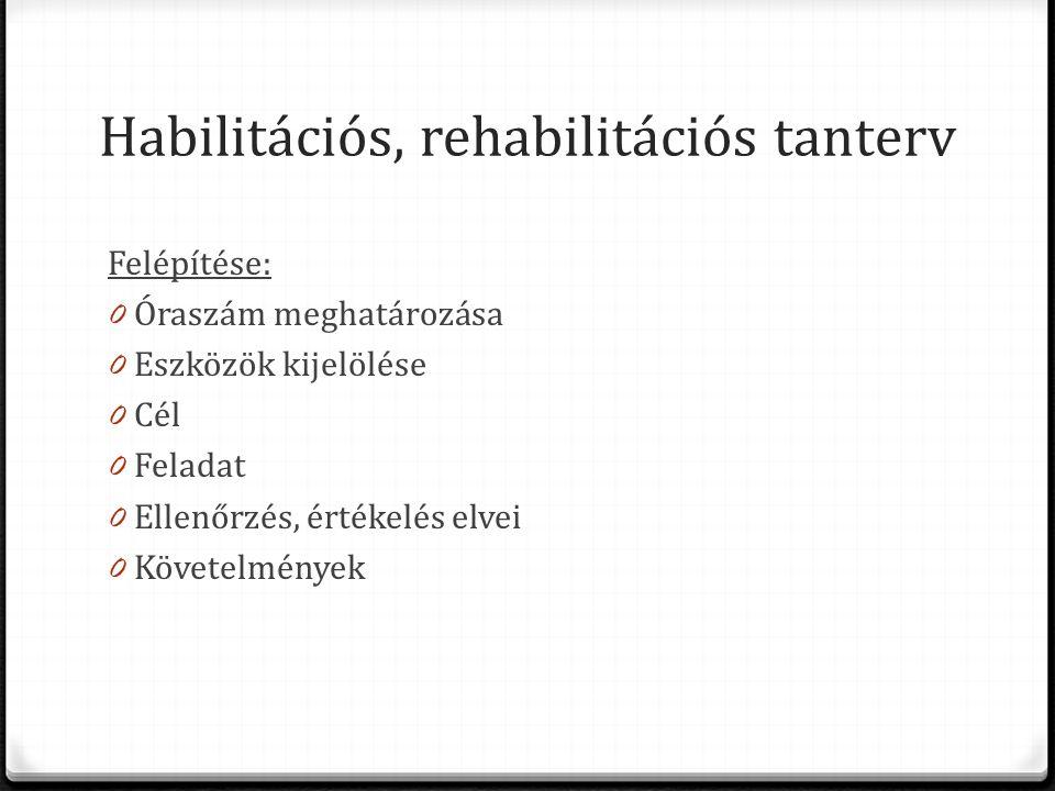 Habilitációs, rehabilitációs tanterv Felépítése: 0 Óraszám meghatározása 0 Eszközök kijelölése 0 Cél 0 Feladat 0 Ellenőrzés, értékelés elvei 0 Követel